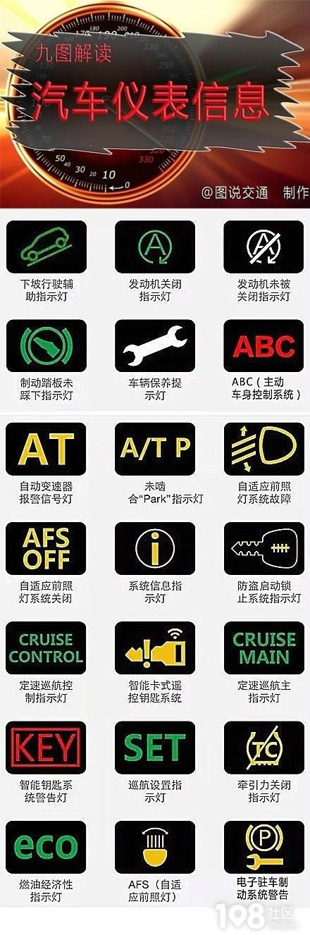 【车友汇】车里有刺客?9张图教你认全仪表盘上所有标志!