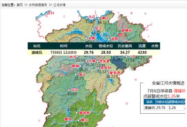 昌江水位渐涨!预计今晚10时将达31.5米 超警戒线3米