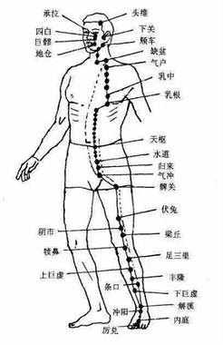 治疗膝关节疼痛的开关,竟然在胳膊肘上,打开它,就好了