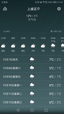 天天雨,何时才是一个头啊∽
