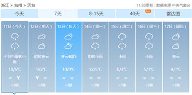 一场雨从去年下到今年!喜讯:天台的雨终于要停了