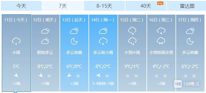 上虞终于要出太阳了,下周还可能要下雪!