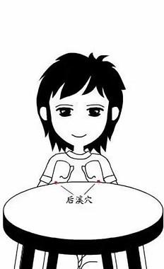 瞬间强肾法:固精培元,精力十足(小动作,大强身)