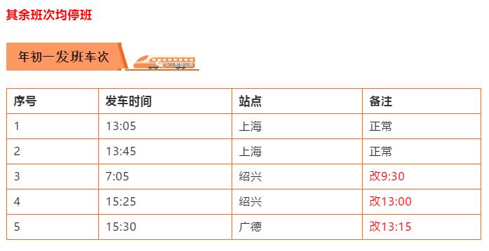 最新!安吉客运中心春节班车计划出炉,过年出门一定得收藏!