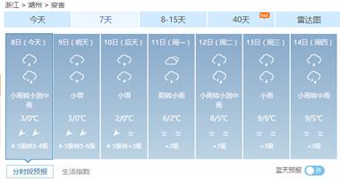 安吉立春后第一场雪!多地白茫茫一片,今日最低气温低至…
