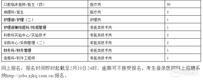 开年找工作,浙江一批事业单位招363人,11日起陆续报名