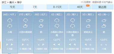 """哭了!海宁下雨""""包月""""服务已续费,还将迎来一场雨夹雪?!"""