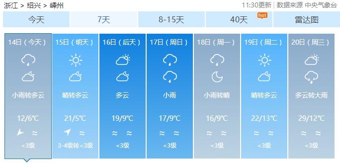 嵊州竟然还要下雪!气温暴降至0℃,接下来的天气...