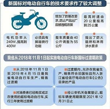 """电动车""""新国标"""",舟山如何施行?车主请看交警权威解读"""