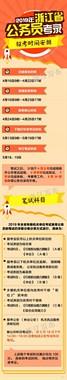 速看!2019浙江省省考公告发布!招录4829人