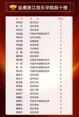 浙江音乐学院声乐培训