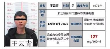 台州交警权威曝光醉驾人员,其中温岭有3人。