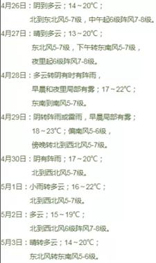 舟山遭冷空气突袭!五一竟然还有17级超强台风?