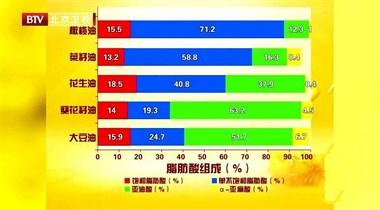体重与死亡率的关系被发现!这样的体重最长寿…