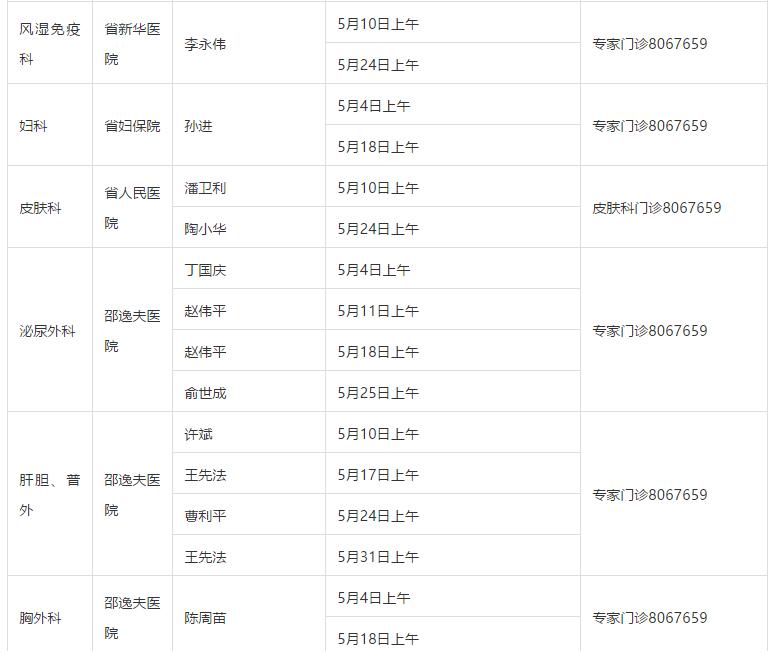 县人民医院5月份上海、杭州专家坐诊信息来了!