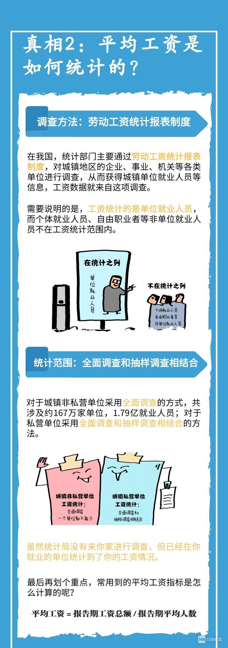 2018年浙江各行业年平均工资出炉!你拖后腿了吗