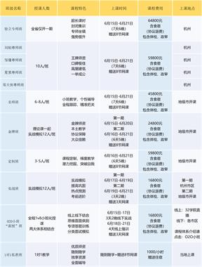 2019浙江村干部公务员笔试成绩发布时间-展鸿教育