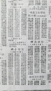 嵊州囊翻出60年前的中等学校录取名单!有你认识的人吗?