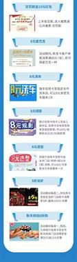 瑞丰银行ETC优惠大升级,全绍兴谁敢来挑战!