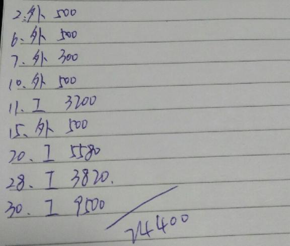 跟老公月入2w+,上月吃喝拉撒才2千多,还有更省的吗?