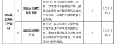 """""""与杭同城""""三年计划公布,店口枫桥五泄都涉及"""
