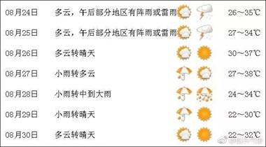 """要降温了!台风""""白鹿""""一来,绍兴立马进入秋天暴雨季"""