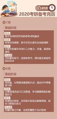 绍兴考研政治怎么复习,上元考研培训班
