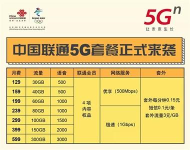 即将上线!三大运营商公布5G商用套餐,价格引热议