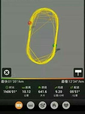 跑步训练——10K变速跑
