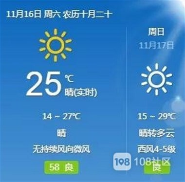 """今日最高30℃!绍兴接下来的天气太""""作妖"""""""