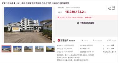 衢州这2家公司破产了!厂房都在拍卖,有你认识的吗?