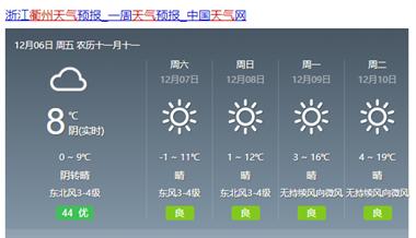 明天大雪!衢州气温骤降到-1℃,千万不要这样出门