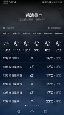 德清人集体懵!这天气还要直冲25℃…大家出门该穿什么?