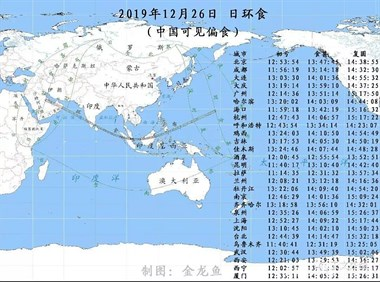 2019.12.26日环食
