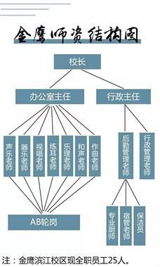 广东广州音乐艺考培训,广州音乐高考培训中心
