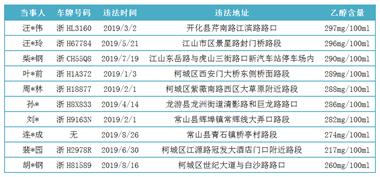 衢州孙*等32个男女被实名曝光!有人已当场被刑事拘留