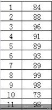 厉害!元培小学五年级有一男生期末考试四课全免考