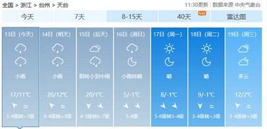 紧急通知!强冷空气发飙 明天天台大降温可能要下雪