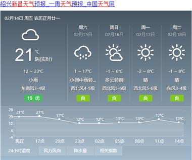 最低-4℃!新昌发布寒潮预警,大风雨雪纷纷登场