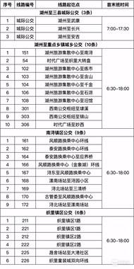 重要通知!杭州公交地铁正常运营啦!另有湖州28条公交恢复