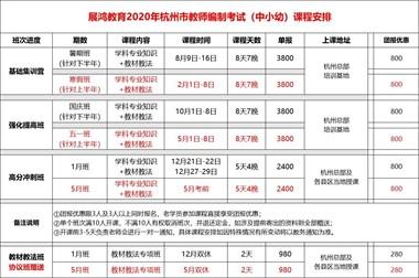 杭州教师招聘考试的几个问题