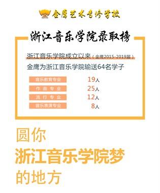 浙江音乐学院培训,合肥比较好的音乐艺考培训机构?