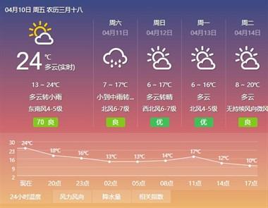 冷空气杀到!降雨降温一个不少,接下来嵊州气温仅…
