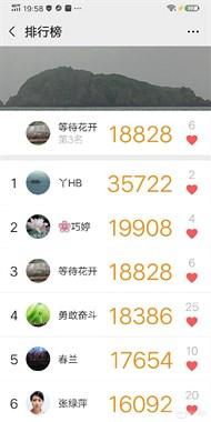 5月5日新昌暴走达人出炉,这位友友获得53877个金币