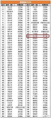 长兴再获全国经济百强县!成湖州唯一上榜县城