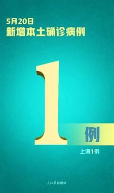 浙江0新增!全国新增确诊2例,1例本土病例在上海
