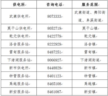 国网德清县供电公司关于全面推广智能交费的公告