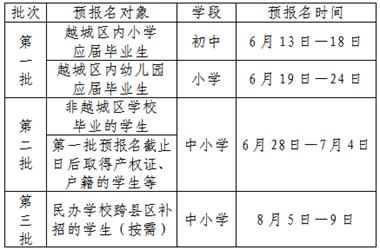 速看!绍兴越城招生入学政策发布,严禁这几项行为