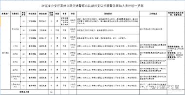 德清企业放出547个岗位,最高工资1万2!另招辅警24名