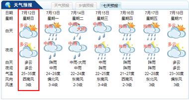 明天,德清气温将冲上35℃!已入梅44天,出梅还要再等…